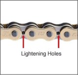 Lightening holes